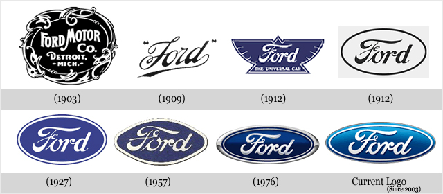 ford logo redesign