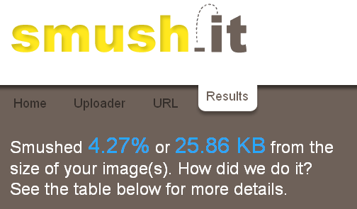Optimizes Images with Smush.it