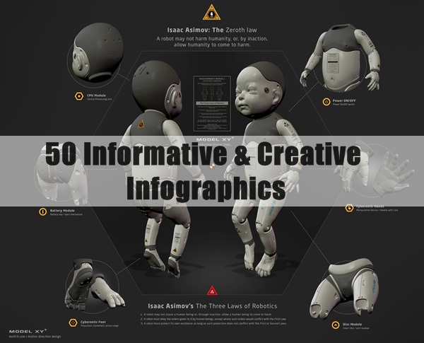 Informative & Creative Infographics