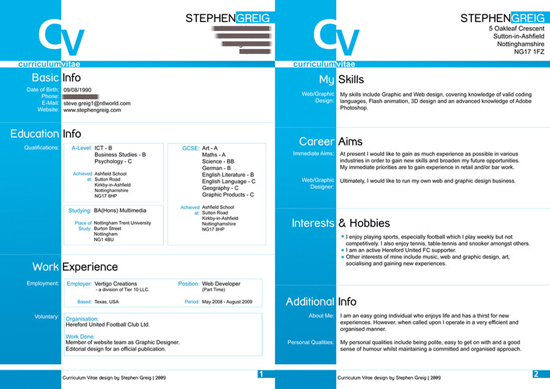 Creative writing cv