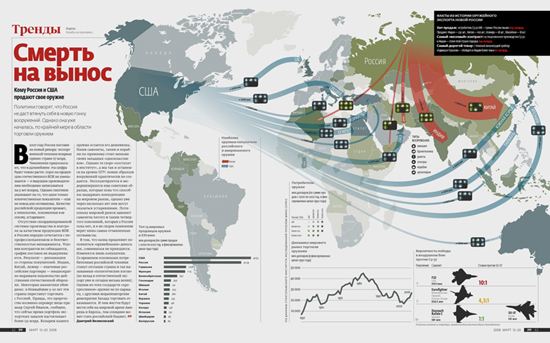 Creative Information Graphics
