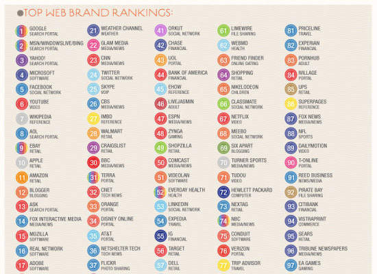 Infographic Ideas infographic colors : 30 Interesting Infographics For Your Inspiration – Lava360