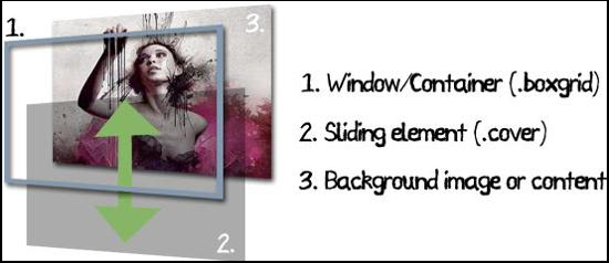sliding-boxes-and-captions-with-jquery