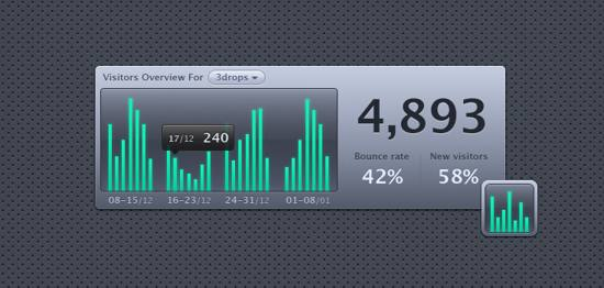 Analytics Widget PSD file for free download