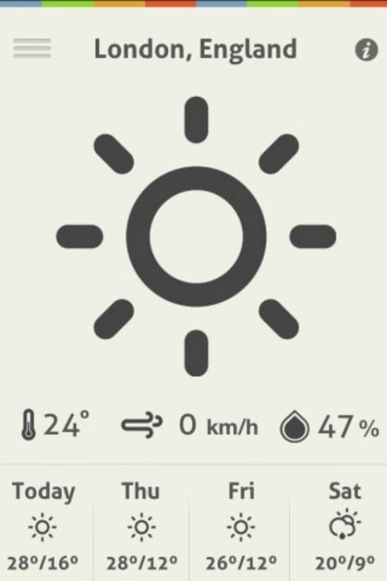 ClearWeather! ios app design for designers