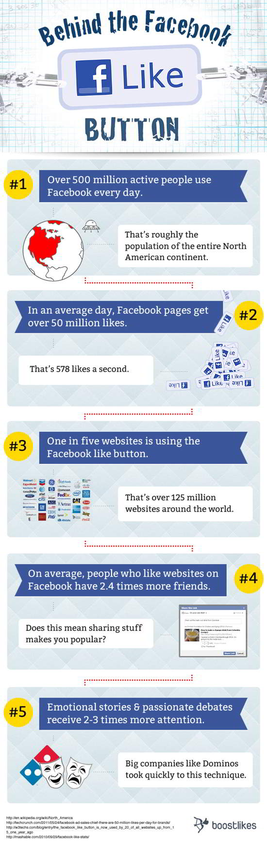 Behind the Facebook Like Button