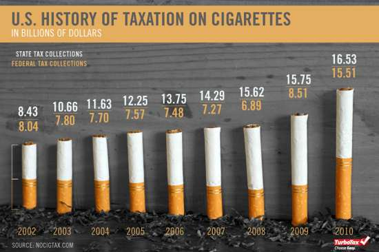 01 CIGARETTE TAXES IN PHOTOS