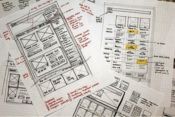 Complete Guide of Wireframing for Web Designers (3)