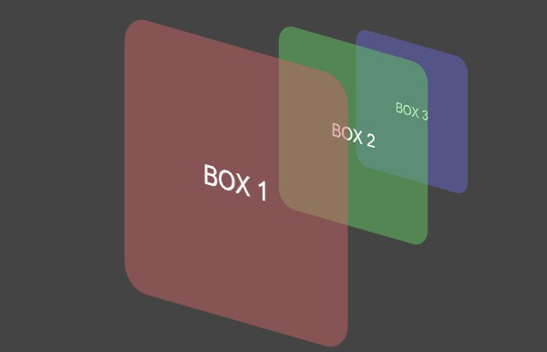 CSS3 3D Transformation Functions