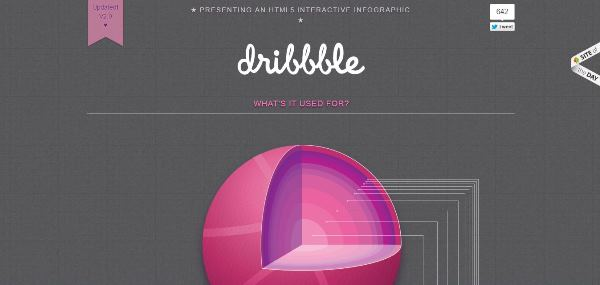HTML5 Interactive Infographic